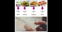 Foodhopping - Die kulinarische Tour durch Zürich